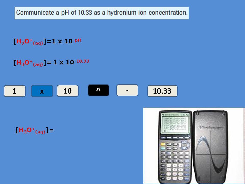 1 x 10 ^ - 10.33 [H3O+(aq)]= 1 x 10-pH [H3O+(aq)]= 1 x 10-10.33